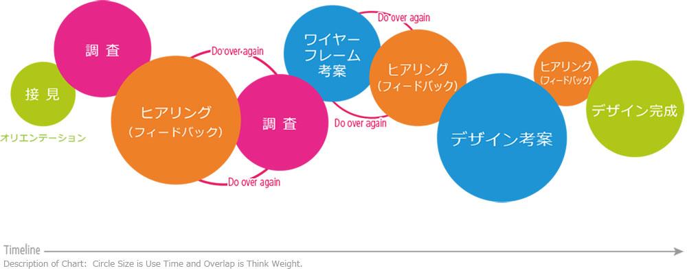 img_design-s6-01.jpg